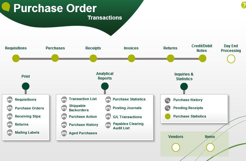 IDL Systems Ltd   Sage 300 ERP   Sage Accpac   Accounting ...